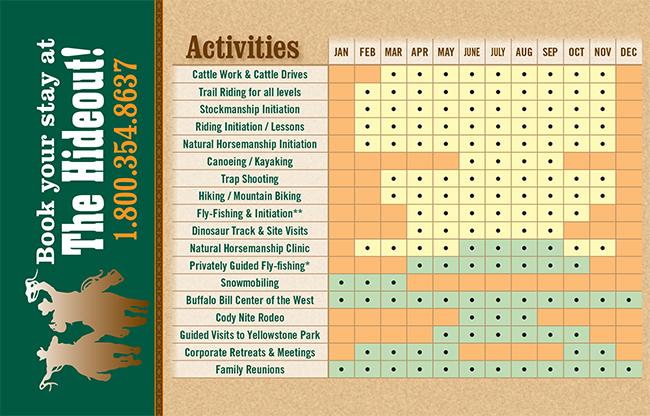 ActivitiesCardA