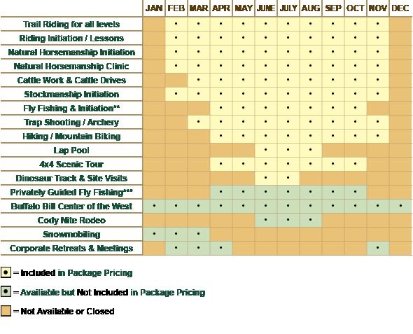 Hideout Activity Graphic 2019
